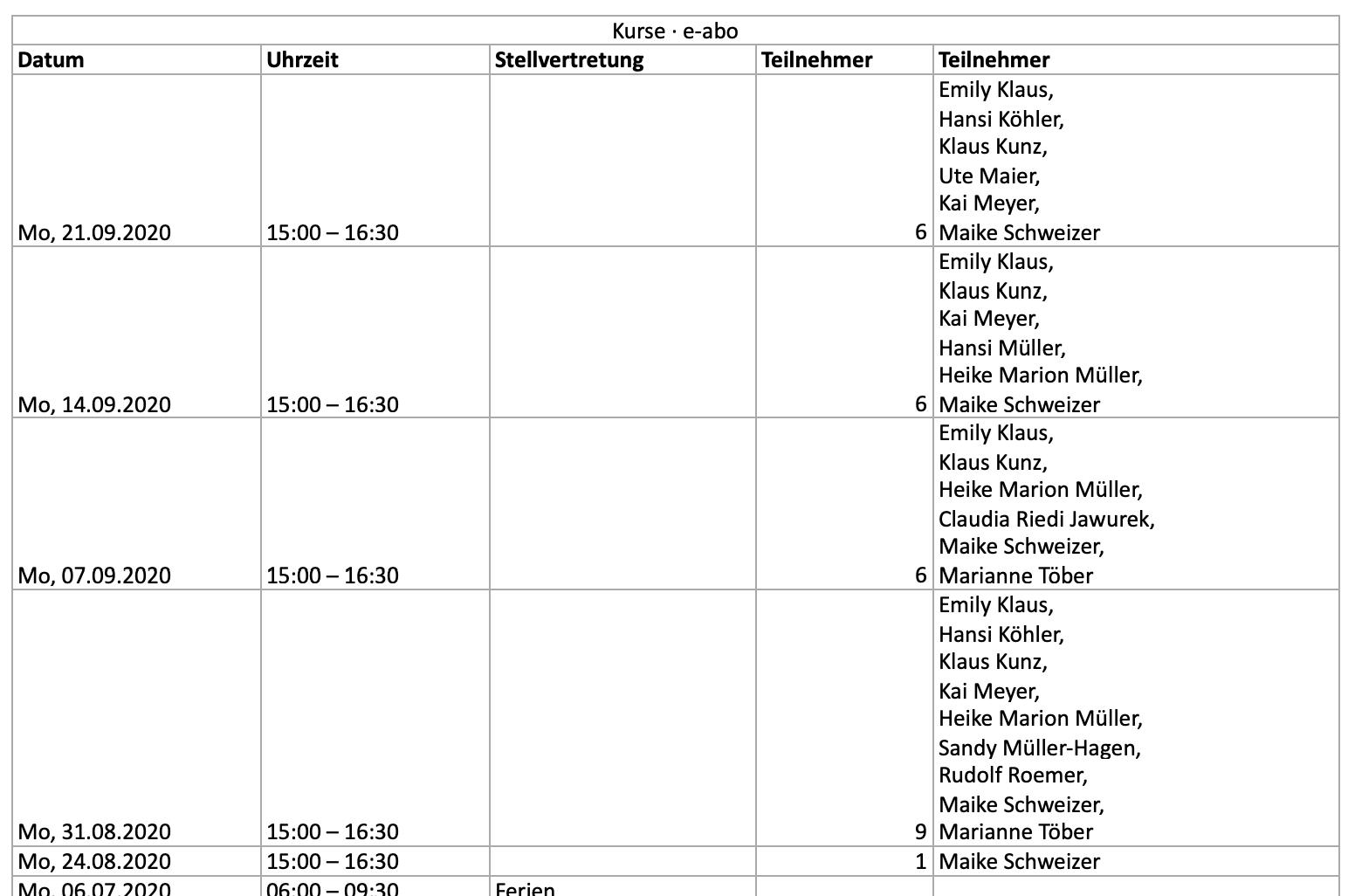 Teilnehmer Liste